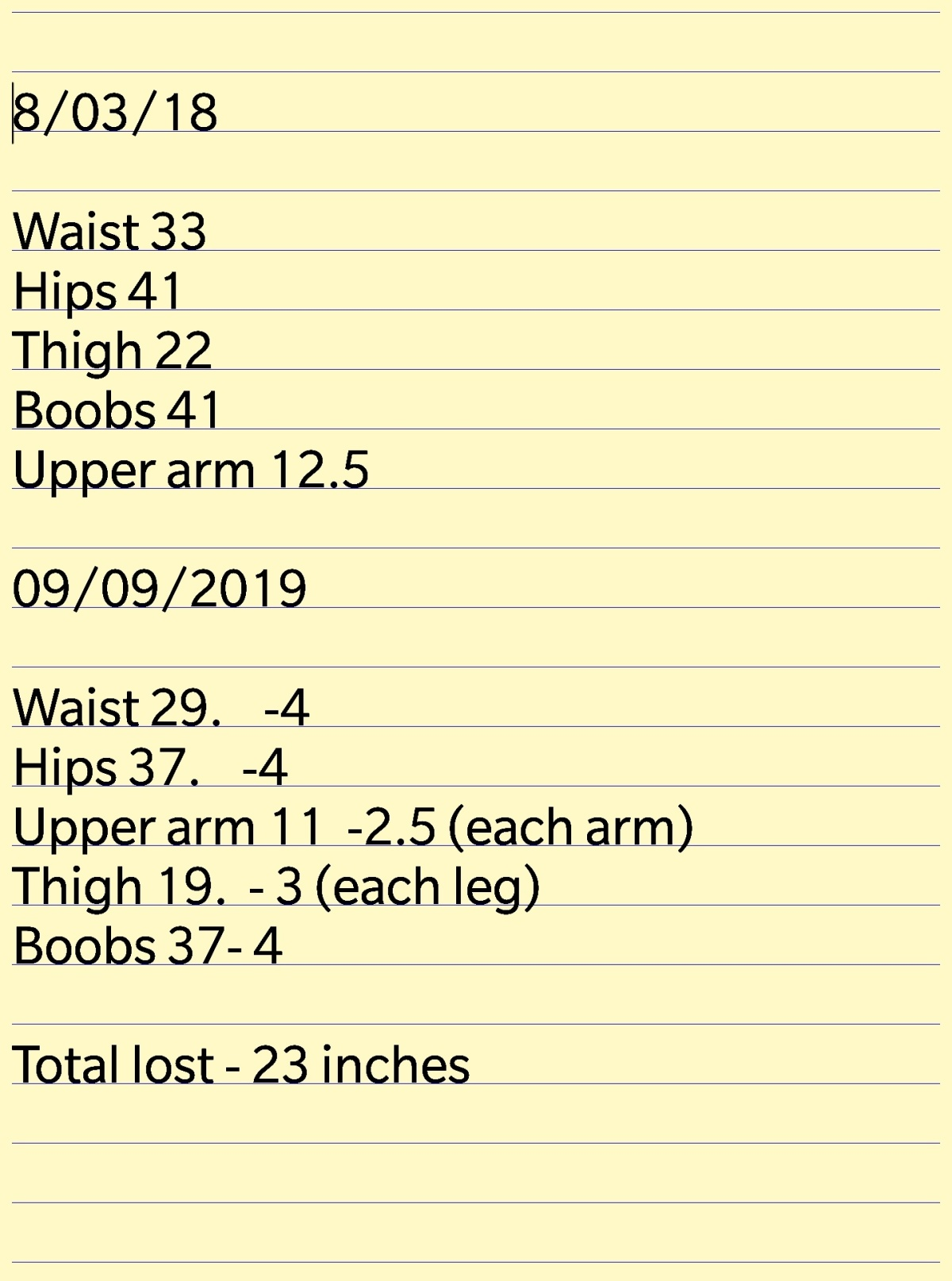 Weight loss – 23 inches (off the main bits and bobs)